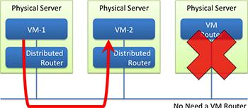 openvnet_router