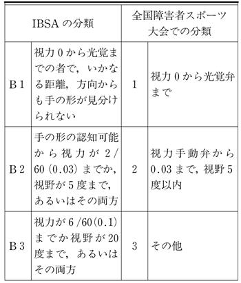 bfs5d64gs4fbea15-45-2401