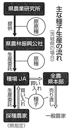 tokyo20180715457643