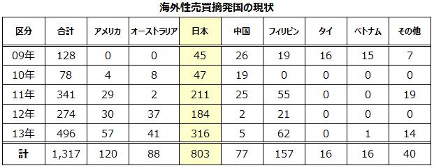 enseiagashi2014000258