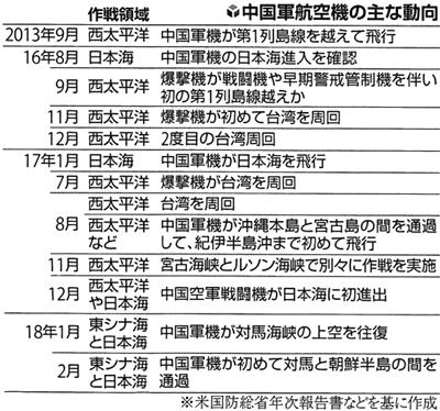yomiuri2018081803sss366siugifuf
