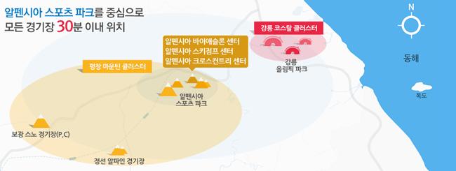 pyeongchang201800003131