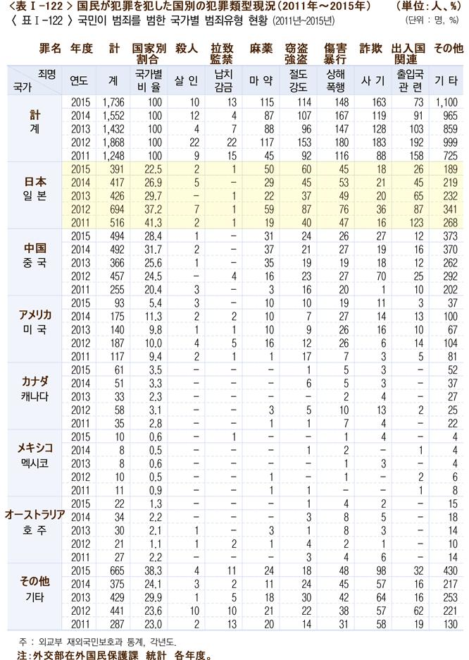 hanzaihakusho2016_239
