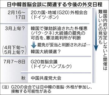 12017PP8001-PB1-5