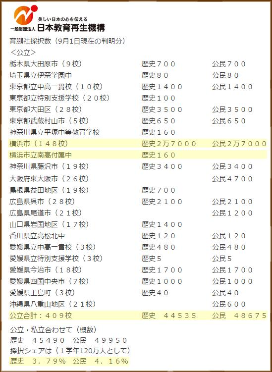 ikuhosha-yokohama20116598