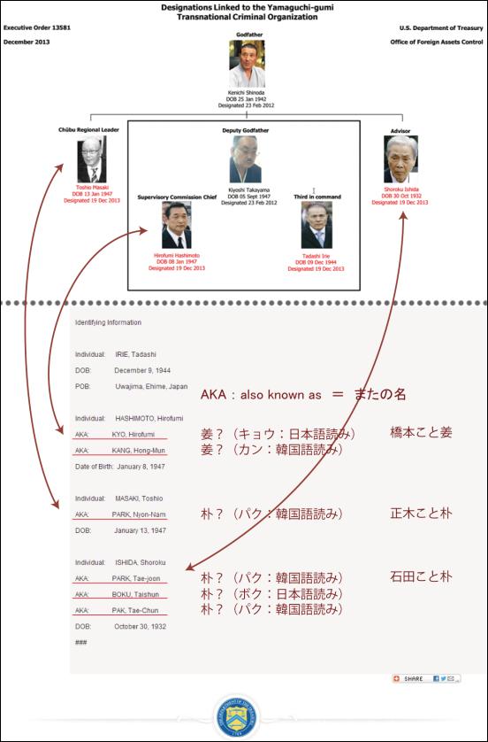 yamaguchi_usa2013121901