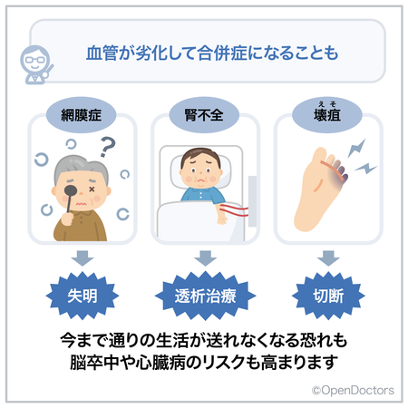 img_diseases_tonyobyo03