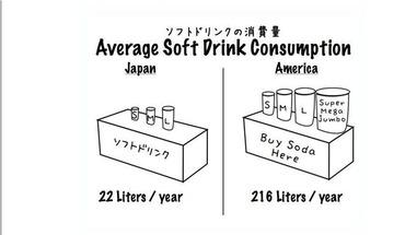 日米比較�