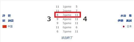 試合結果 (2)1