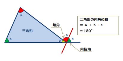三角形の和