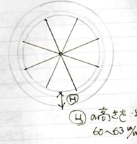 センサー (2)
