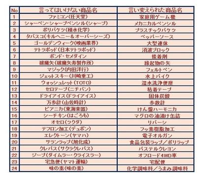 NHK禁止用語