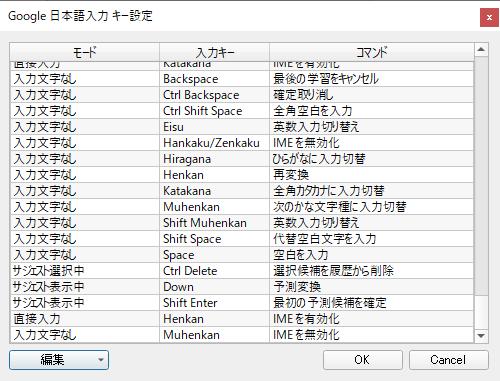 Google日本語入力キー設定