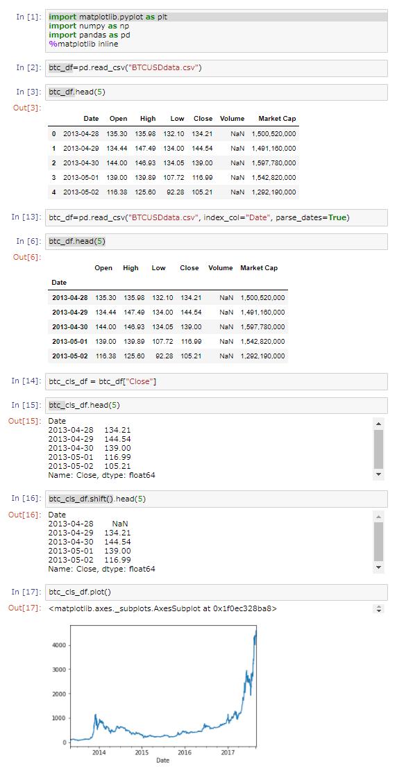 PythonBTCanalysis