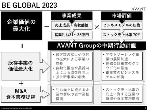 中期計画2