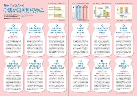 SPODY_vol19_0902牛乳の豆知識