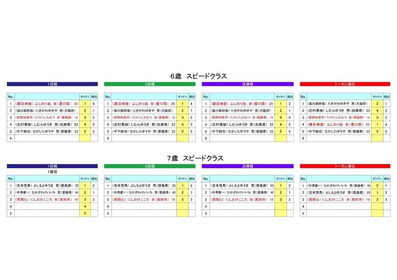 20安芸67Sヒート
