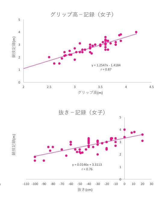 フィードバック用散布図 (1)