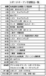 09・7スポニチOPEN+ミズノドリームカップ予選賞品一覧jpg