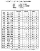 110817宝塚ゴルフサーキット杯予選会成績(愛宕原ゴルフ倶楽部)