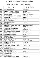 08・3 第5回予選賞品リスト (新宝塚CC)