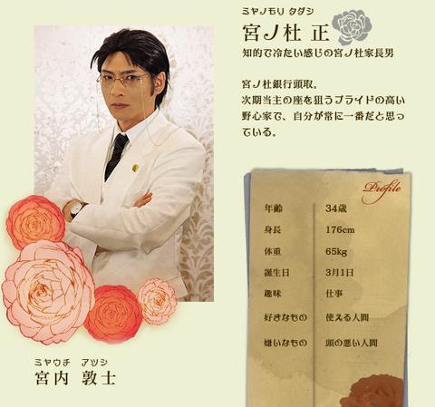 miyauchi atsushi tadashi