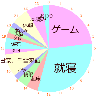 大崎甜花w6YSFTr