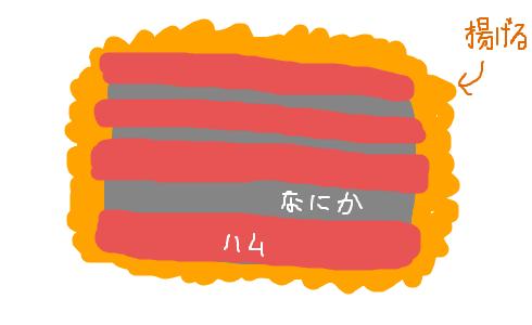 モバマスデレステの画像appli-1555755781-317-490x300