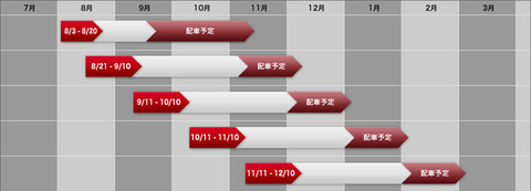 chart-schedule