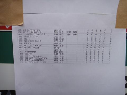 DSC03588