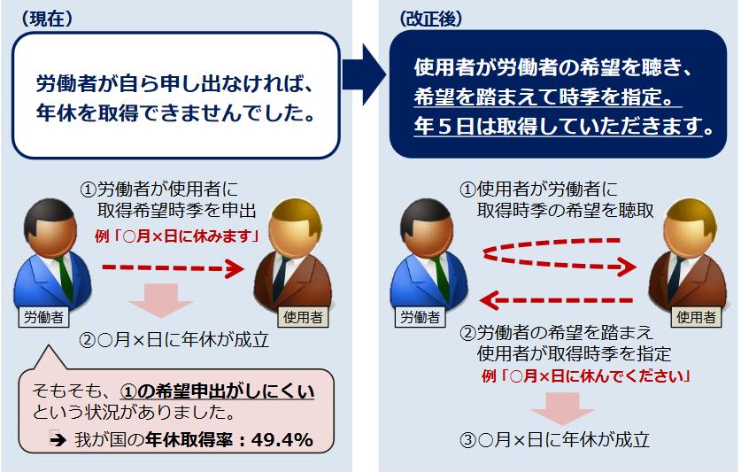 詳細働き方改革リーフレット.pdf  Powered By Box