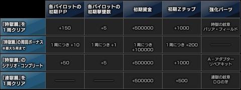link_bonus
