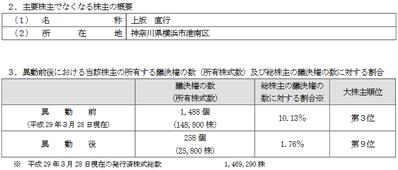上坂すみれと佐野夏水を追い詰めたい元ロリィタさん YouTube動画>1本 ->画像>25枚