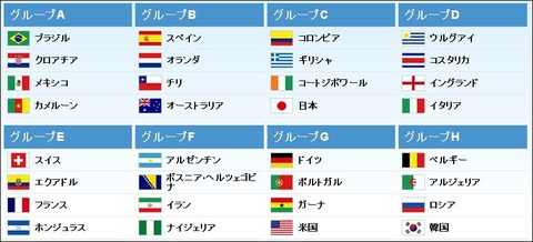 2014fifa-world-cup-group