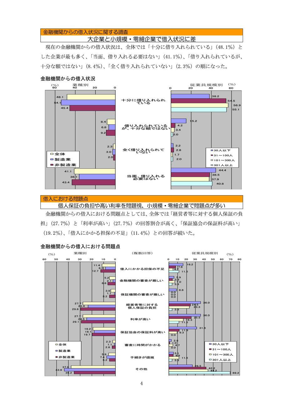 景況調査3 (2)