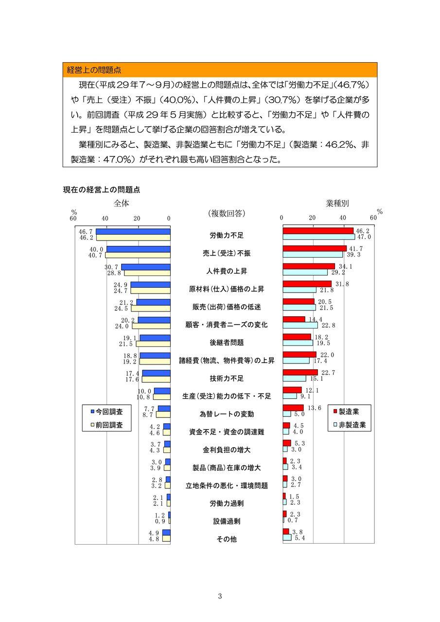 景況調査3 (1)