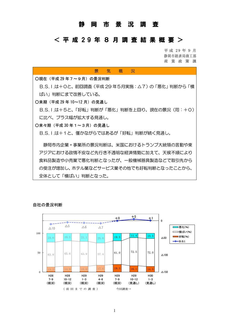 景況調査2 (2)