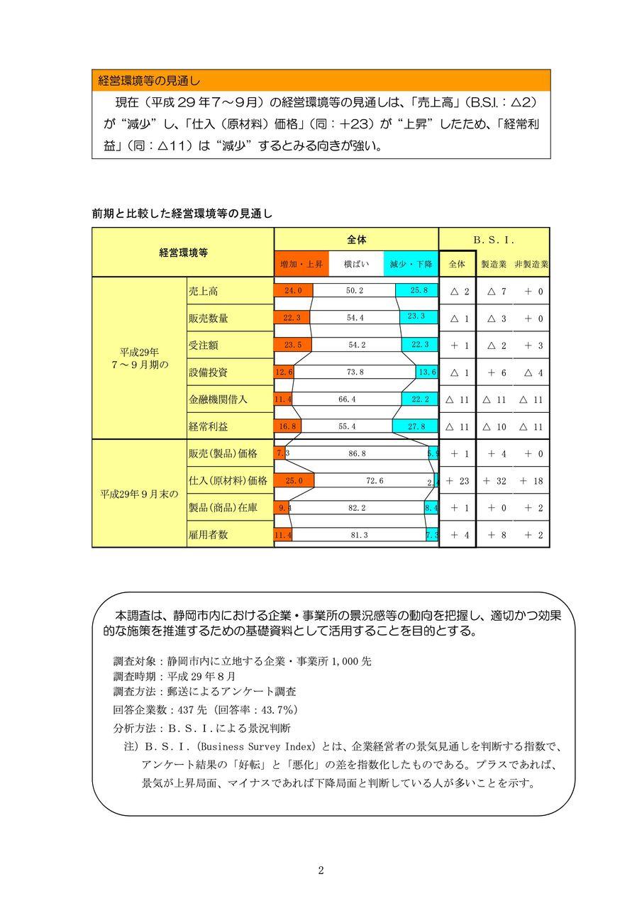 景況調査2 (1)