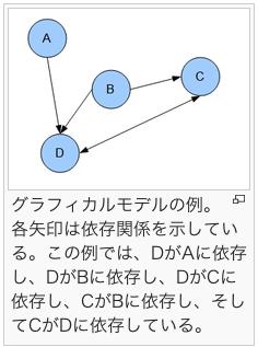 グラフィカルモデル