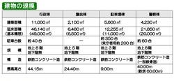 新庁舎03-4