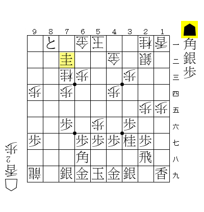 XiQHgCe