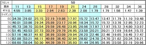 エクセルhg51