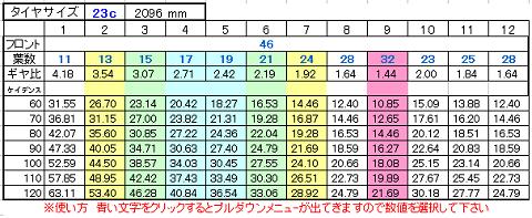 46t 11-32 9
