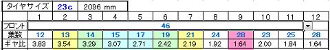 46t 11-28 9(