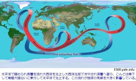 010-熱塩循環水GlobalCurrent1R