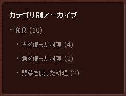 カテゴリ別アーカイブブログパーツイメージ
