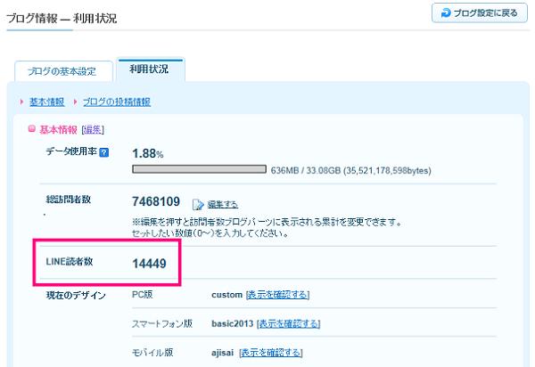 ブログ情報_―_利用状況___livedoor_Blog