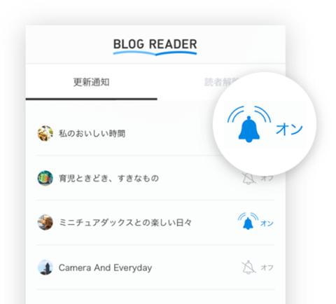 ブログリーダー6