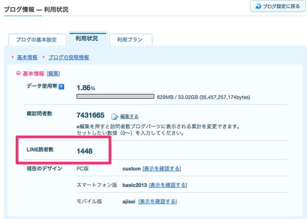ブログ情報_—_利用状況___livedoor_Blog