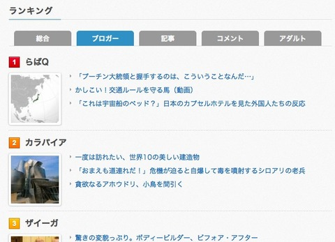bloger_ranking
